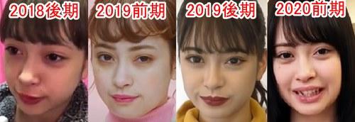 整形疑惑のあるマリア愛子の時系列画像