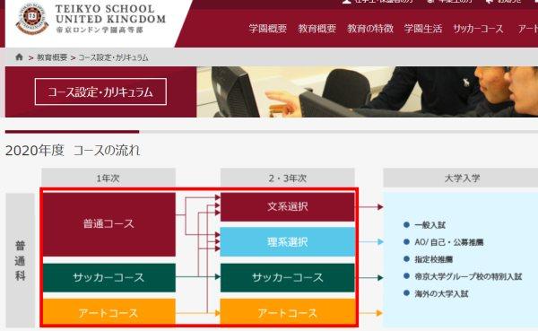 大学が青学の加藤清史郎の出身高校HP