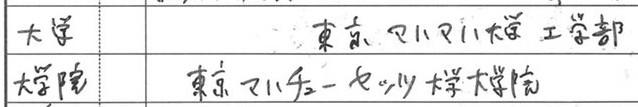 出身大学が大阪府立大学のマハラージャン(モエチュウ)の履歴書